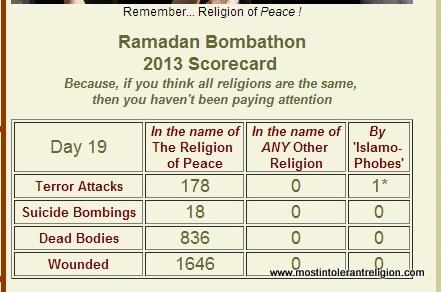 Ramadan bombing